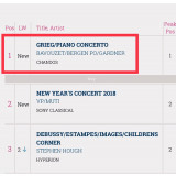 GRIEG Concerto ranks First on  Classical Chart Top 30